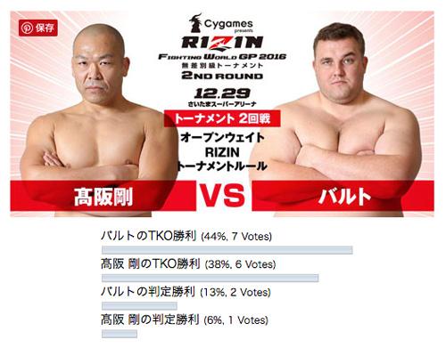 髙阪 剛 vs. バルト