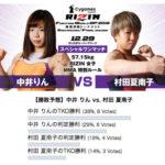 【アンケート】RIZIN12.29 中井 りん vs. 村田 夏南子-勝敗予想結果