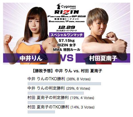 中井 りん vs. 村田 夏南子