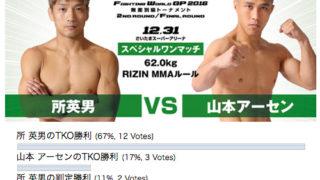 【アンケート】RIZIN12.31 「所 英男 vs. 山本 アーセン」勝敗予想結果発表